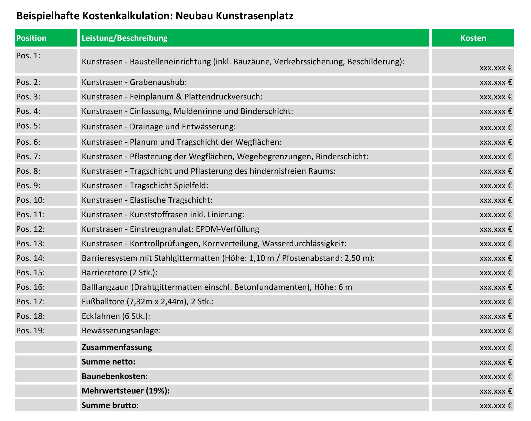 Beispielhafte_Kostenkalkulation_Neubau_Kunstrasenplatz